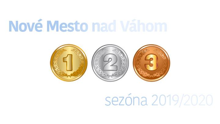 11. Novomestský pohár Fedory Kalenčíkovej
